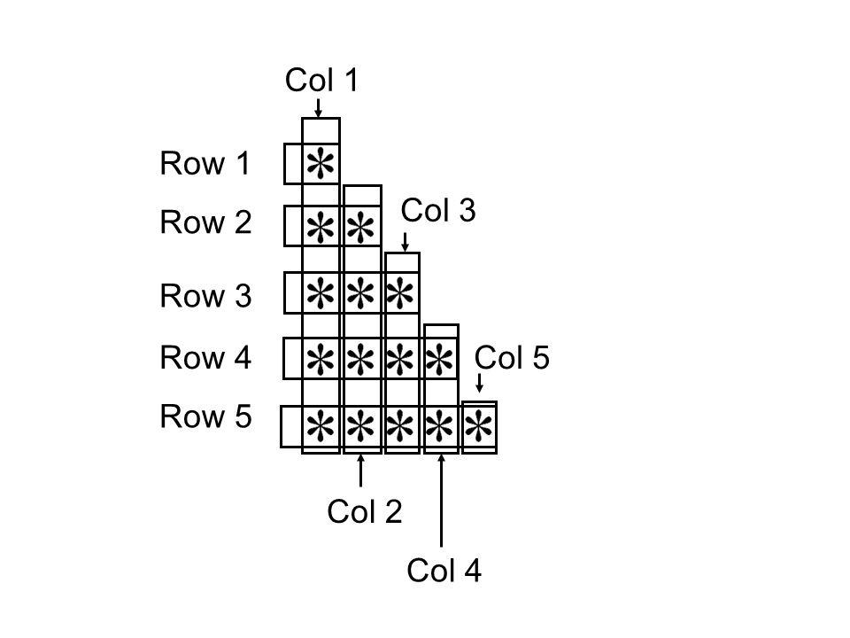 Col 1 Col 3 Col 5 Col 2 Col 4 Row 1 Row 2 Row 3 Row 4 Row 5