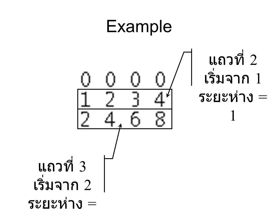 Example แถวที่ 2 เริ่มจาก 1 ระยะห่าง = 1 แถวที่ 3 เริ่มจาก 2 ระยะห่าง = 2
