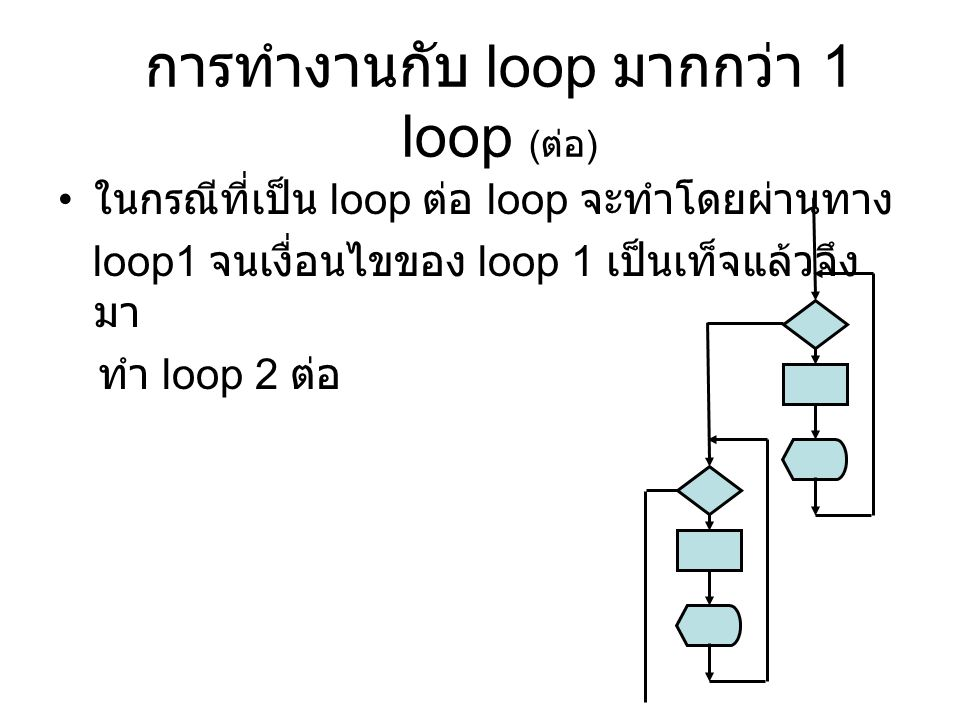การทำงานกับ loop มากกว่า 1 loop ( ต่อ ) ในกรณีที่เป็น loop ต่อ loop จะทำโดยผ่านทาง loop1 จนเงื่อนไขของ loop 1 เป็นเท็จแล้วจึง มา ทำ loop 2 ต่อ