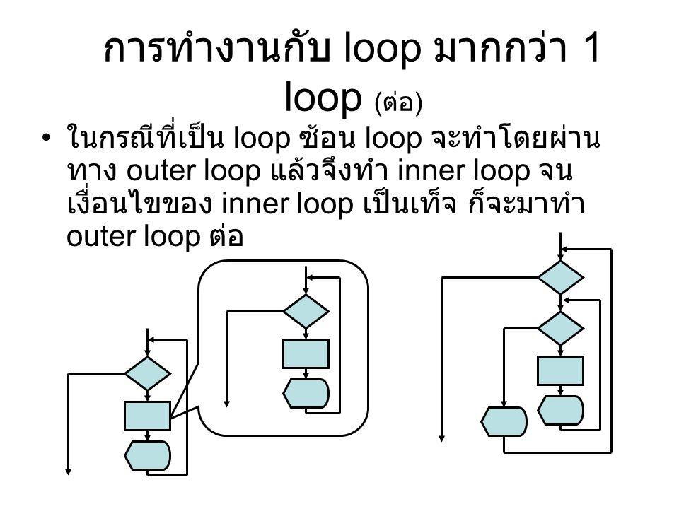 การทำงานกับ loop มากกว่า 1 loop ( ต่อ ) ในกรณีที่เป็น loop ซ้อน loop จะทำโดยผ่าน ทาง outer loop แล้วจึงทำ inner loop จน เงื่อนไขของ inner loop เป็นเท็