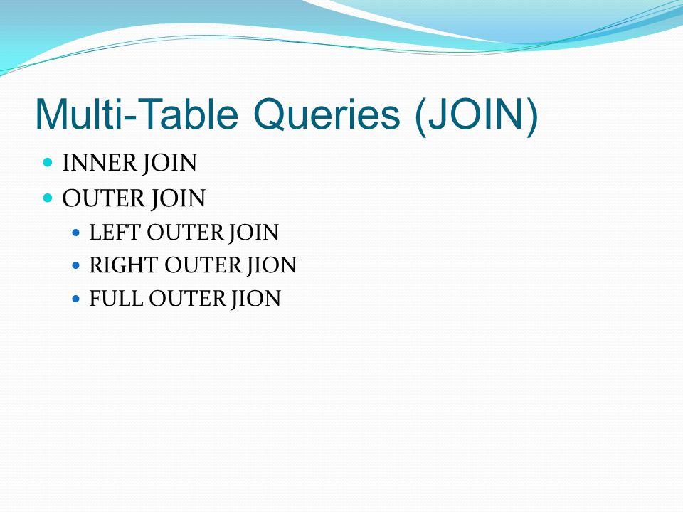 INNER JOIN เป็นการ join ข้อมูลจาก 2 ตารางขึ้นไปโดย ระบุคอลัมน์ที่มี ข้อมูลตรงกัน ผลลัพธ์ที่ได้จะแสดงเฉพาะ แถวที่มีข้อมูลตรงกัน สำหรับ INNER JOIN นี้หรืออาจเรียกย่อๆ ว่า JOIN ก็ได้