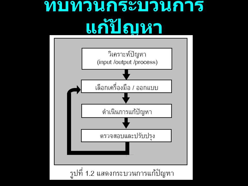 3.1 การสร้างและออกแบบจอภาพ ของโปรแกรม