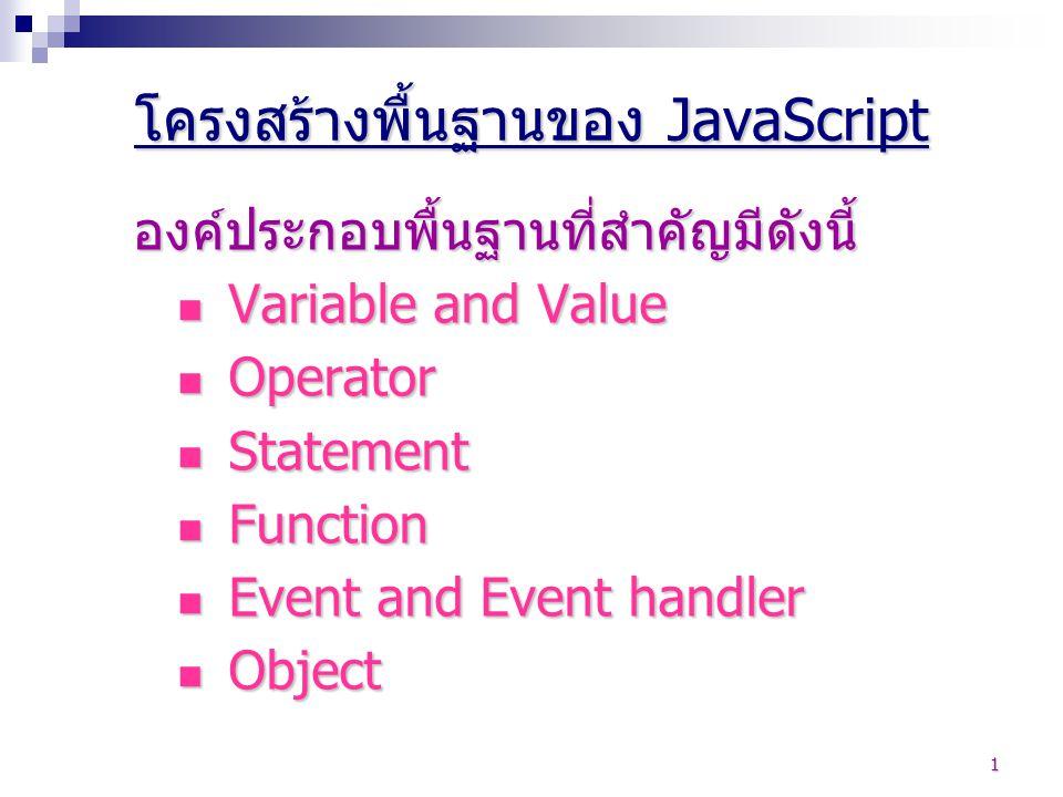 1 โครงสร้างพื้นฐานของ JavaScript องค์ประกอบพื้นฐานที่สำคัญมีดังนี้ Variable and Value Variable and Value Operator Operator Statement Statement Functio