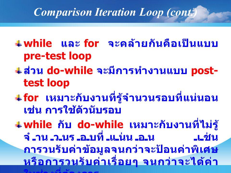 while และ for จะคล้ายกันคือเป็นแบบ pre-test loop ส่วน do-while จะมีการทำงานแบบ post- test loop for เหมาะกับงานที่รู้จำนวนรอบที่แน่นอน เช่น การใช้ตัวนั