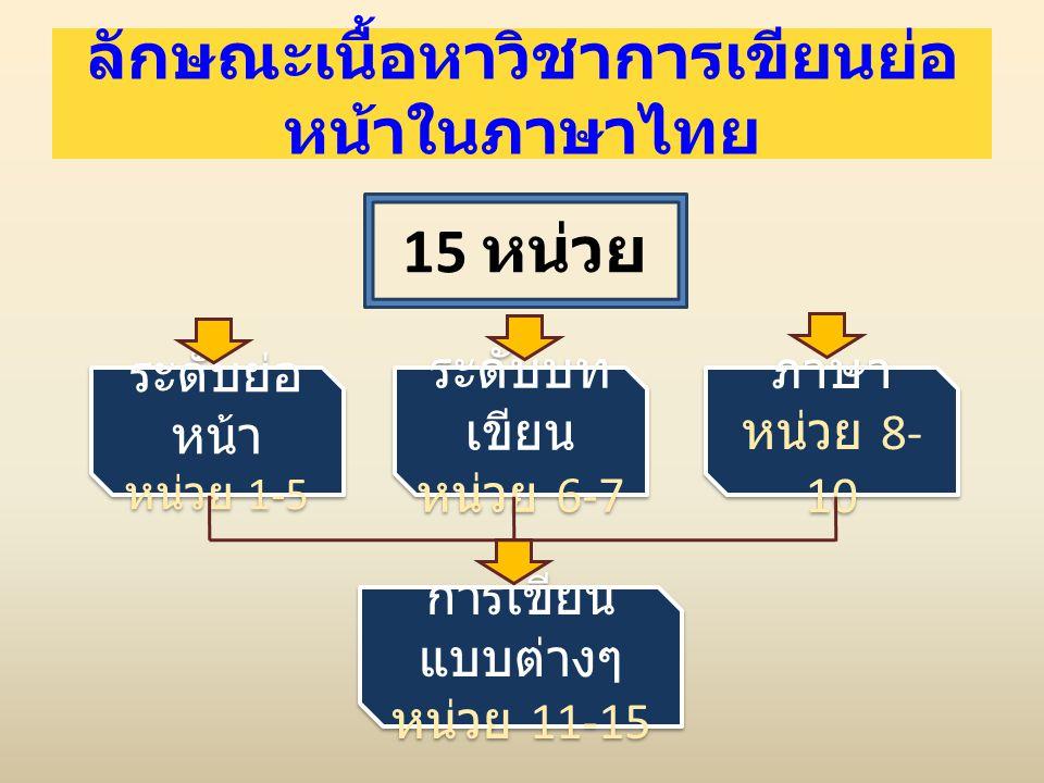 ลักษณะเนื้อหาวิชาการเขียนย่อ หน้าในภาษาไทย 15 หน่วย ระดับย่อ หน้า หน่วย 1-5 ระดับย่อ หน้า หน่วย 1-5 ระดับบท เขียน หน่วย 6-7 ระดับบท เขียน หน่วย 6-7 ภาษา หน่วย 8- 10 ภาษา หน่วย 8- 10 การเขียน แบบต่างๆ หน่วย 11-15 การเขียน แบบต่างๆ หน่วย 11-15