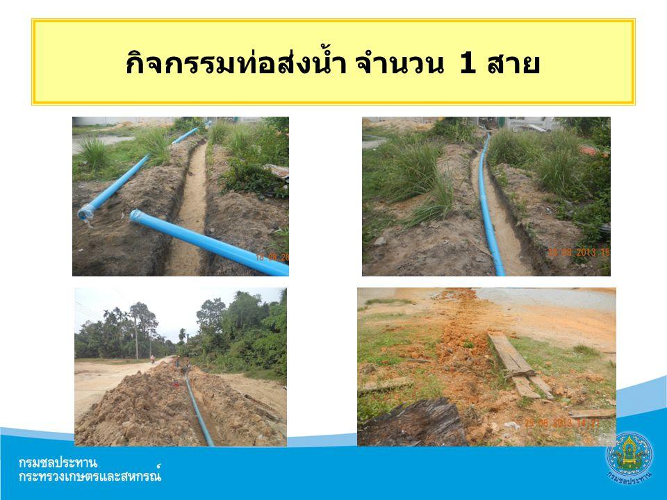 กิจกรรมท่อส่งน้ำ จำนวน 1 สาย