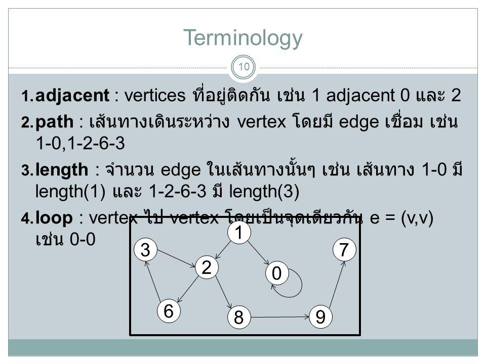 Terminology 10 1. adjacent : vertices ที่อยู่ติดกัน เช่น 1 adjacent 0 และ 2 2. path : เส้นทางเดินระหว่าง vertex โดยมี edge เชื่อม เช่น 1-0,1-2-6-3 3.