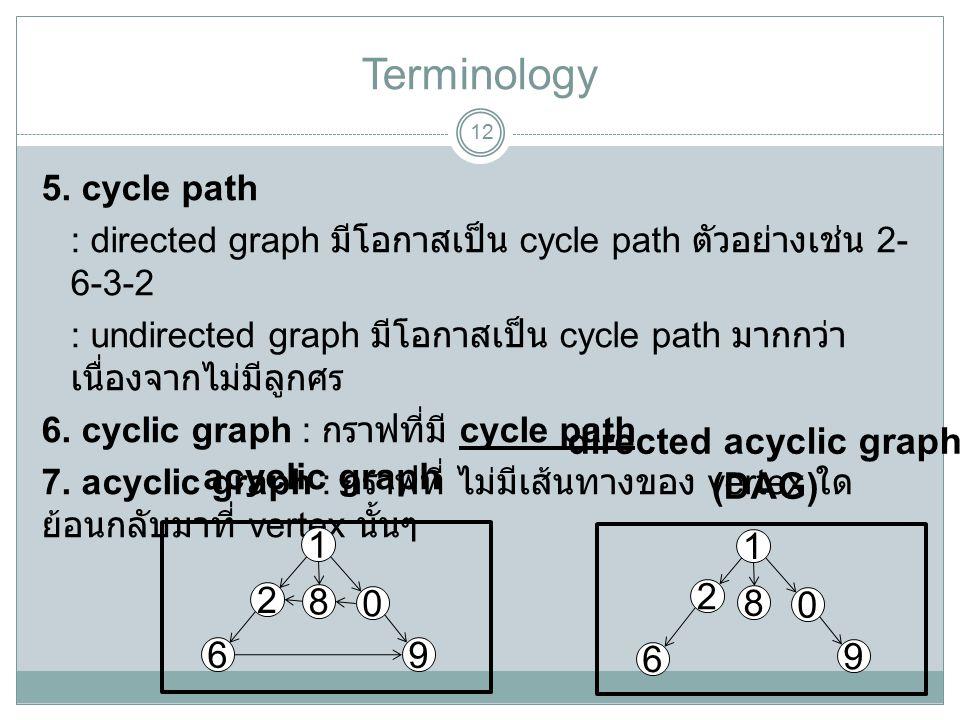 Terminology 12 5. cycle path : directed graph มีโอกาสเป็น cycle path ตัวอย่างเช่น 2- 6-3-2 : undirected graph มีโอกาสเป็น cycle path มากกว่า เนื่องจาก