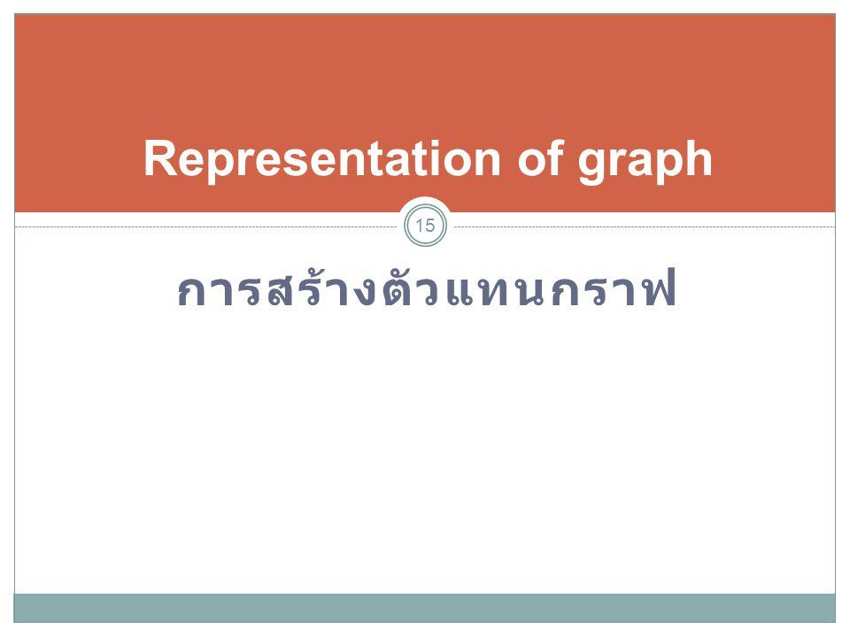 การสร้างตัวแทนกราฟ 15 Representation of graph