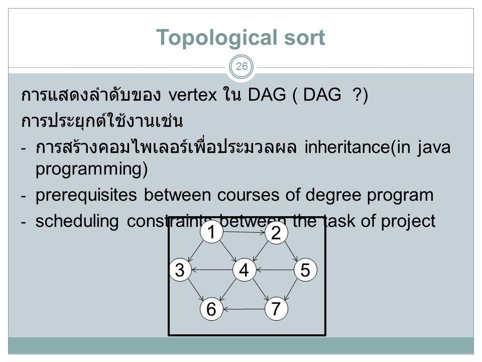 Topological sort 26 การแสดงลำดับของ vertex ใน DAG ( DAG ?) การประยุกต์ใช้งานเช่น - การสร้างคอมไพเลอร์เพื่อประมวลผล inheritance(in java programming) - prerequisites between courses of degree program - scheduling constraints between the task of project 2 4 5 6 7 3 1