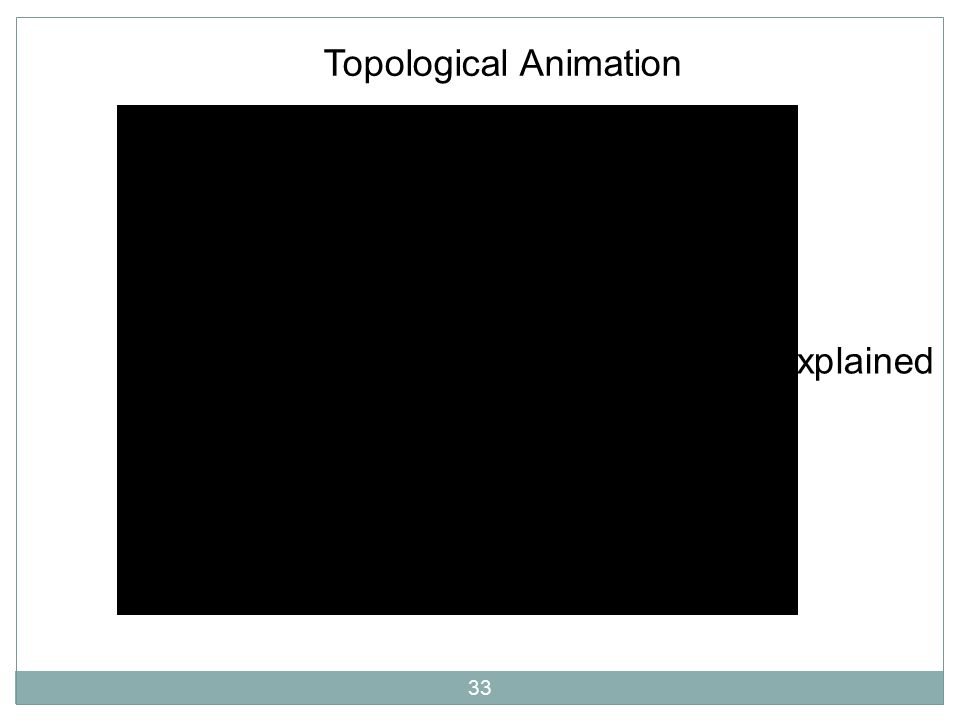 33 Topological Animation http://droidsans.com/dtac-trinet-explained