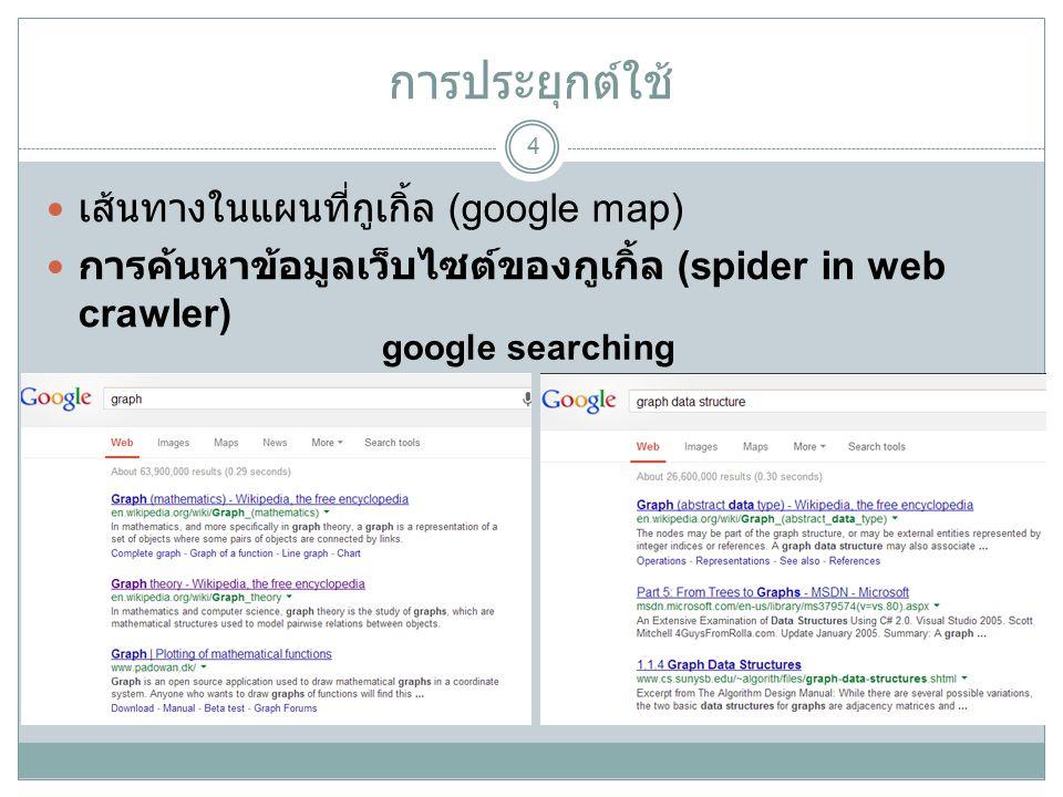 การประยุกต์ใช้ 4 เส้นทางในแผนที่กูเกิ้ล (google map) การค้นหาข้อมูลเว็บไซต์ของกูเกิ้ล (spider in web crawler) google searching
