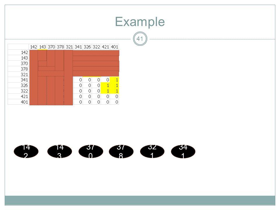Example 41 37 8 37 0 14 2 14 3 32 1 34 1