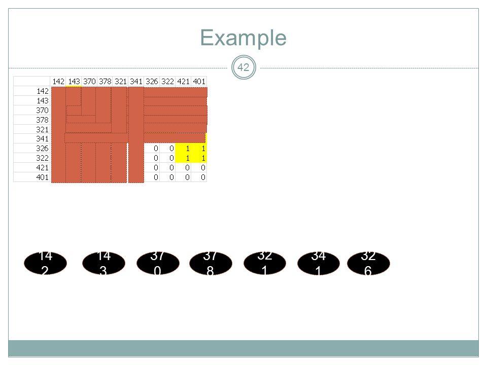Example 42 37 8 37 0 14 2 14 3 32 1 34 1 32 6