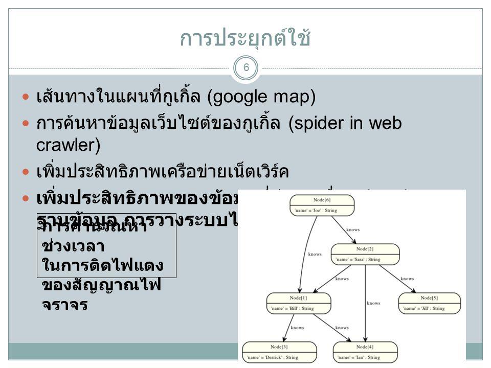 การประยุกต์ใช้ 6 เส้นทางในแผนที่กูเกิ้ล (google map) การค้นหาข้อมูลเว็บไซต์ของกูเกิ้ล (spider in web crawler) เพิ่มประสิทธิภาพเครือข่ายเน็ตเวิร์ค เพิ่มประสิทธิภาพของข้อมูลที่มีการเชื่อมต่อ เช่น ฐานข้อมูล การวางระบบไฟจราจร การคำนวณหา ช่วงเวลา ในการติดไฟแดง ของสัญญาณไฟ จราจร