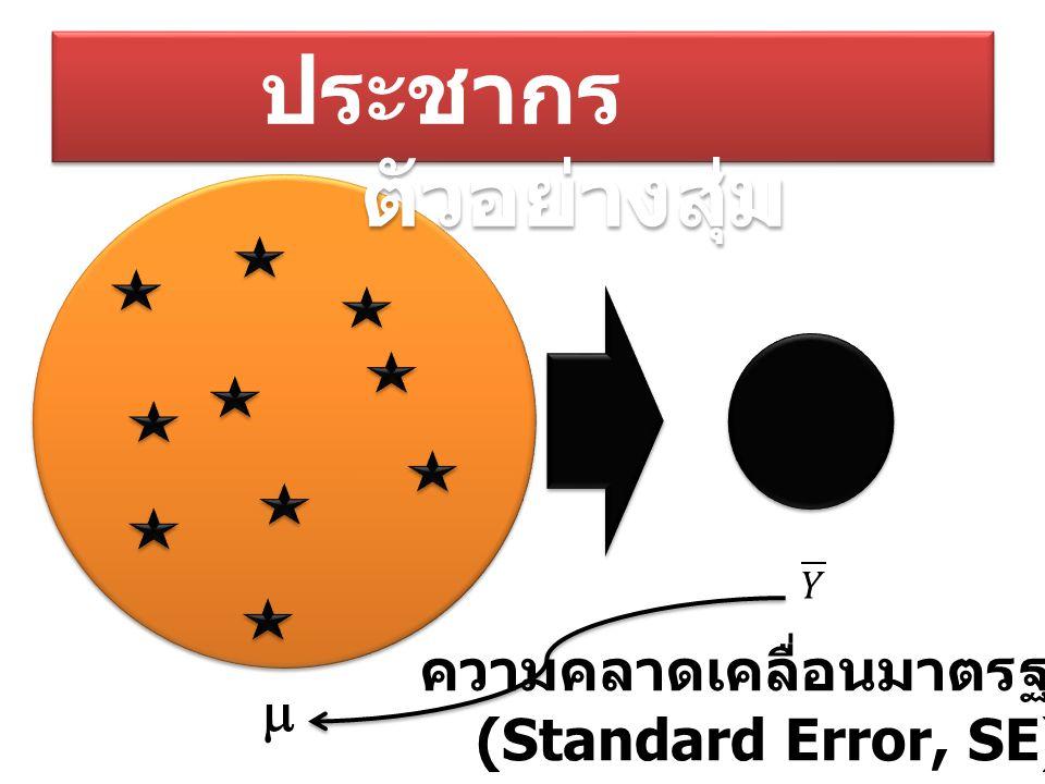 ประชากร ตัวอย่างสุ่ม  ความคลาดเคลื่อนมาตรฐาน (Standard Error, SE)