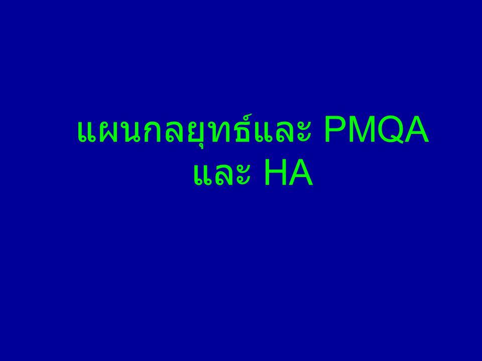 แผนกลยุทธ์และ PMQA และ HA