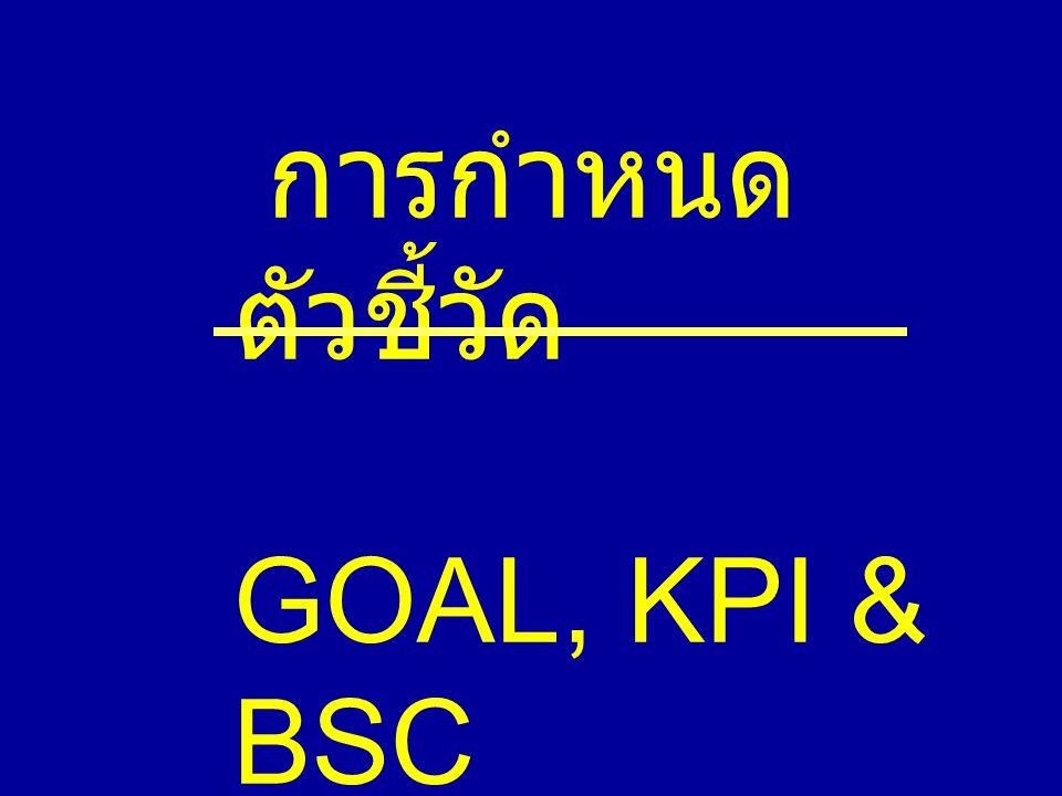 การกำหนด ตัวชี้วัด GOAL, KPI & BSC