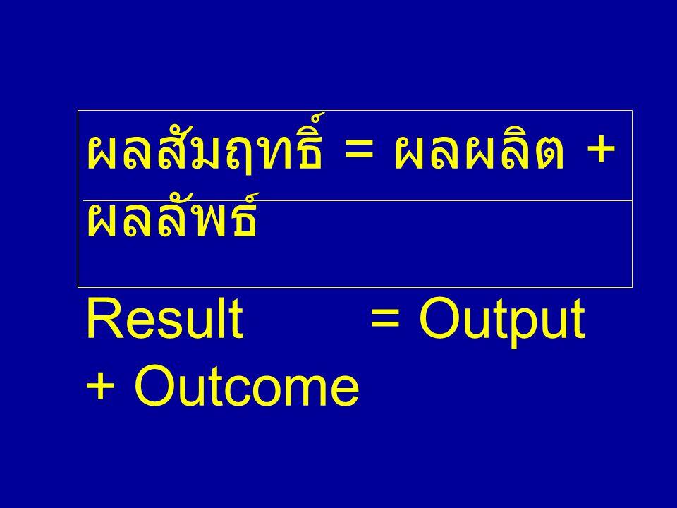 ผลสัมฤทธิ์ = ผลผลิต + ผลลัพธ์ Result = Output + Outcome