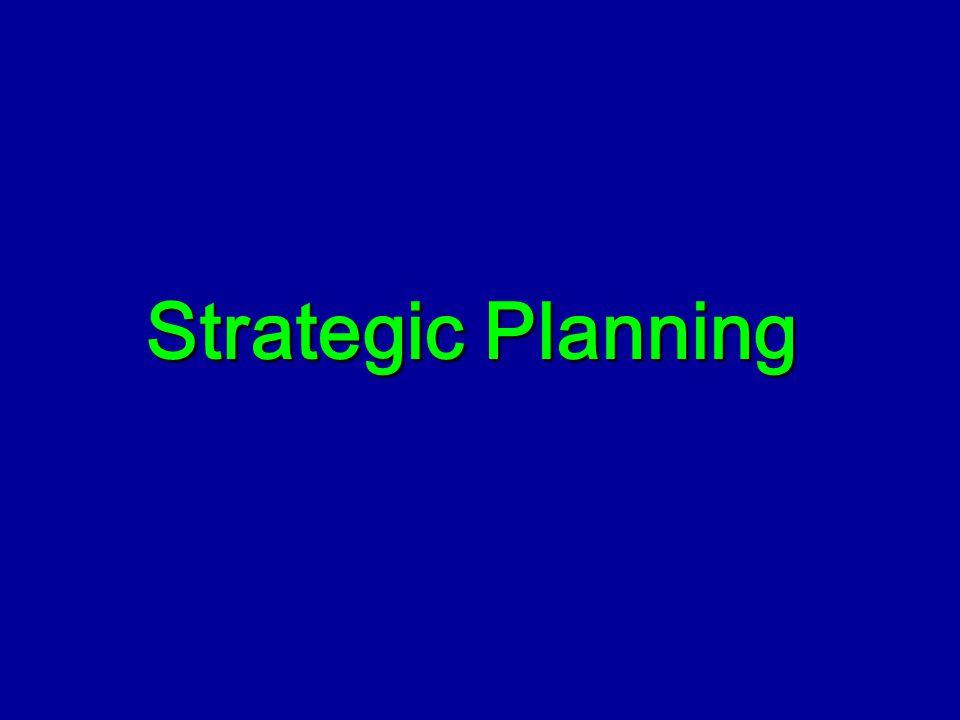 2. สภาพ ปัจจุบัน 1. ภาพ ฝัน 3. หาวิธีการทำฝัน ให้บรรลุ แผนกล ยุทธ์ หลักการการ วางแผนกลยุทธ์