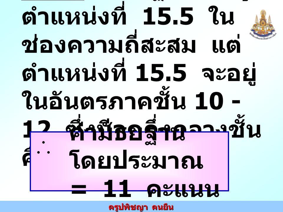 ครูปพิชญา คนยืน นั่นคือ มัธยฐานจะอยู่ ตำแหน่งที่ 15.5 ใน ช่องความถี่สะสม แต่ ตำแหน่งที่ 15.5 จะอยู่ ในอันตรภาคชั้น 10 - 12 ซึ่งมีจุดกึ่งกลางชั้น คือ 1
