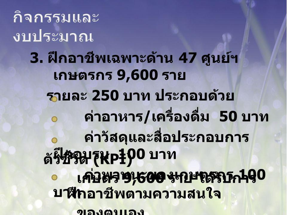 3. ฝึกอาชีพเฉพาะด้าน 47 ศูนย์ฯ เกษตรกร 9,600 ราย รายละ 250 บาท ประกอบด้วย ค่าอาหาร / เครื่องดื่ม 50 บาท ค่าวัสดุและสื่อประกอบการ ฝึกอบรม 100 บาท ค่าพา