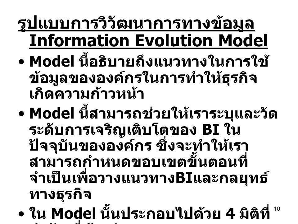 10 รูปแบบการวิวัฒนาการทางข้อมูล Information Evolution Model Model นี้อธิบายถึงแนวทางในการใช้ ข้อมูลขององค์กรในการทำให้ธุรกิจ เกิดความก้าวหน้า Model นี