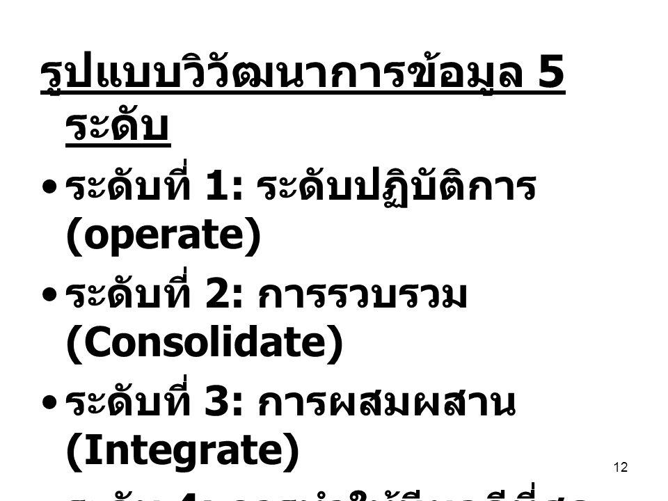 12 รูปแบบวิวัฒนาการข้อมูล 5 ระดับ ระดับที่ 1: ระดับปฏิบัติการ (operate) ระดับที่ 2: การรวบรวม (Consolidate) ระดับที่ 3: การผสมผสาน (Integrate) ระดับ 4