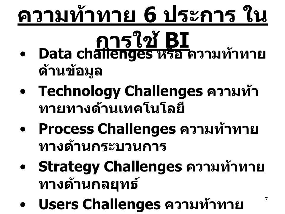 7 ความท้าทาย 6 ประการ ใน การใช้ BI Data challenges หรือ ความท้าทาย ด้านข้อมูล Technology Challenges ความท้า ทายทางด้านเทคโนโลยี Process Challenges ควา