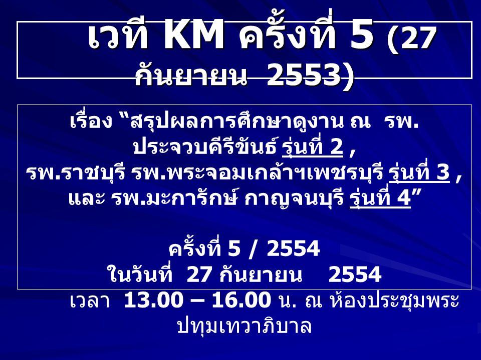 """เวที KM ครั้งที่ 5 (27 กันยายน 2553) เวที KM ครั้งที่ 5 (27 กันยายน 2553) เรื่อง """" สรุปผลการศึกษาดูงาน ณ รพ. ประจวบคีรีขันธ์ รุ่นที่ 2, รพ. ราชบุรี รพ"""