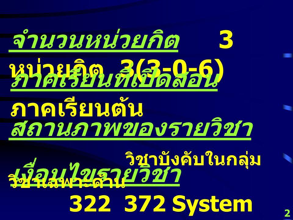 2 จำนวนหน่วยกิต 3 หน่วยกิต 3(3-0-6) เงื่อนไขรายวิชา 322 372 System Analysis & Design สถานภาพของรายวิชา วิชาบังคับในกลุ่ม วิชาเฉพาะด้าน ภาคเรียนที่เปิดสอน ภาคเรียนต้น