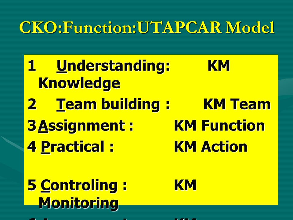CKO:Function:UTAPCAR Model 1 Understanding: KM Knowledge 2 Team building :KM Team 3Assignment :KM Function 4 Practical :KM Action 5 Controling :KM Mon