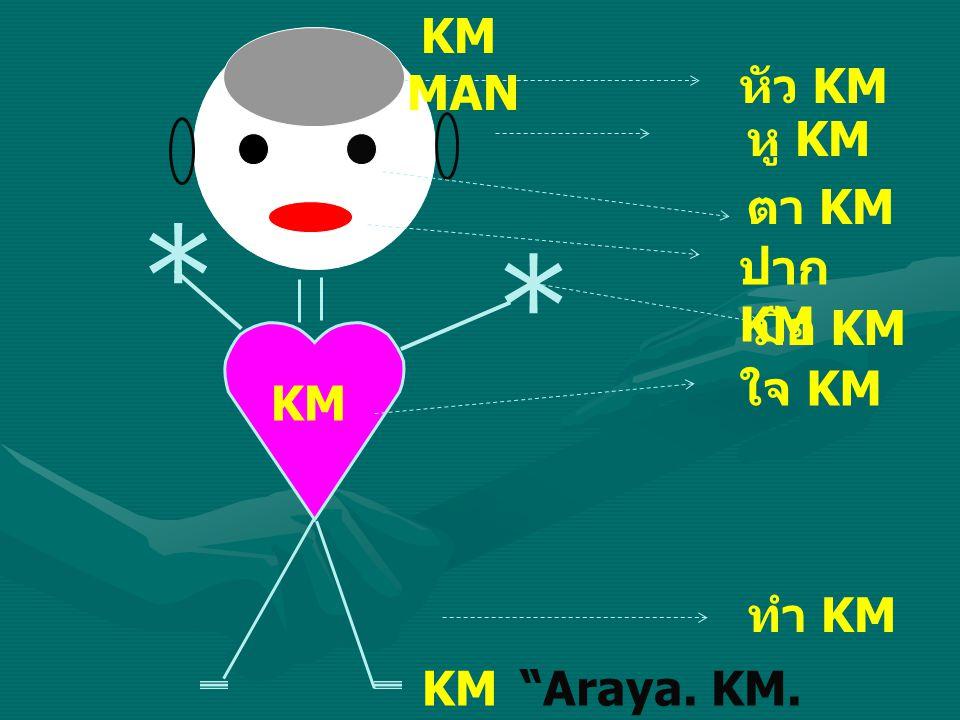 * * ทำ KM หัว KM KM MAN ตา KM ปาก KM มือ KM ใจ KM Araya. KM. Model 2007 หู KM KM