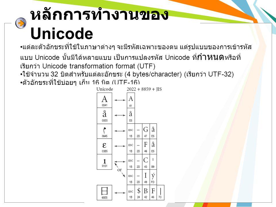หลักการทำงานของ Unicode แต่ละตัวอักขระที่ใช้ในภาษาต่างๆ จะมีรหัสเฉพาะของตน แต่รูปแบบของการเข้ารหัส แบบ Unicode นั้นมีได้หลายแบบ เป็นการแปลงรหัส Unicod