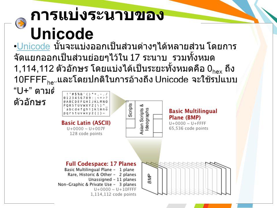 การแบ่งระนาบของ Unicode Unicode นั้นจะแบ่งออกเป็นส่วนต่างๆได้หลายส่วน โดยการ จัดแยกออกเป็นส่วนย่อยๆไว้ใน 17 ระนาบ รวมทั้งหมด 1,114,112 ตัวอักษร โดยแบ่