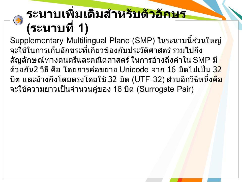 ระนาบเพิ่มเติมสำหรับตัวอักษร ( ระนาบที่ 1) Supplementary Multilingual Plane (SMP) ในระนาบนี้ส่วนใหญ่ จะใช้ในการเก็บอักขระที่เกี่ยวข้องกับประวัติศาสตร์