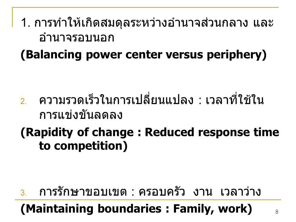8 1. การทำให้เกิดสมดุลระหว่างอำนาจส่วนกลาง และ อำนาจรอบนอก (Balancing power center versus periphery) 2. ความรวดเร็วในการเปลี่ยนแปลง : เวลาที่ใช้ใน การ