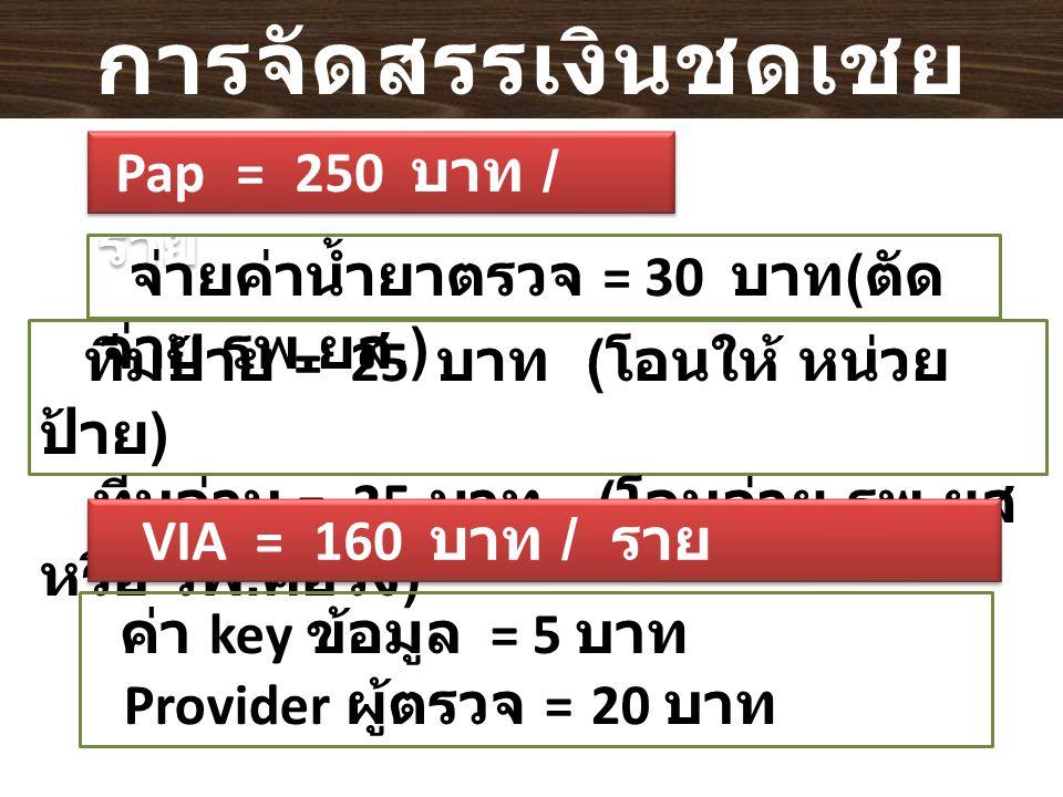 การจัดสรรเงินชดเชย Pap = 250 บาท / ราย จ่ายค่าน้ำยาตรวจ = 30 บาท ( ตัด จ่าย รพ.