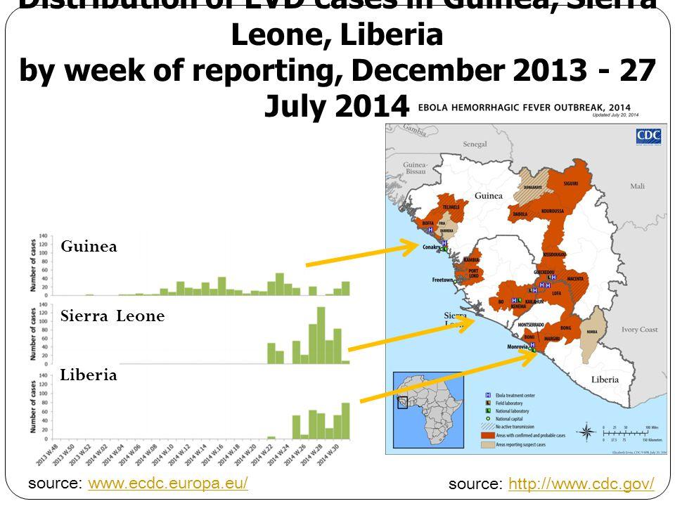 ภาพรวมของการระบาดในภูมิภาคอัฟริกาตะวันตก ยอดผู้ป่วยและผู้เสียชีวิตในขณะนี้นับว่าเป็นการระบาดที่รุนแรงที่สุดตั้งแต่ ที่มีค้นพบโรคนี้เป็นต้นมา สถานการณ์ในกินีเริ่มชะลอตัว แต่ไลบีเรียและเซียร์ราลีโอนยังมีผู้ป่วยและ ผู้เสียชีวิตเพิ่มอย่างรวดเร็ว และเริ่มแพร่ออกไปประเทศใกล้เคียง การเคลื่อนย้ายประชากรอย่างสูงภายในประเทศและระหว่างประเทศ มีผล ให้เกิดการแพร่ระบาดอย่างรวดเร็ว WHO ได้ประเมินการควบคุมการระบาด พบปัญหาอุปสรรคในการติดตาม ผู้สัมผัสได้ไม่ครบถ้วน การควบคุมการติดเชื้อในโรงพยาบาลโดยเฉพาะใน บริเวณนอกเมืองใหญ่ ขาดแคลนทรัพยากรต่างๆ รวมทั้งขาดบุคลากรที่มี ความรู้ทางวิชาการ ขาดการประสานระหว่างพรมแดนระหว่างประเทศเพื่อ ติดตามผู้ป่วย