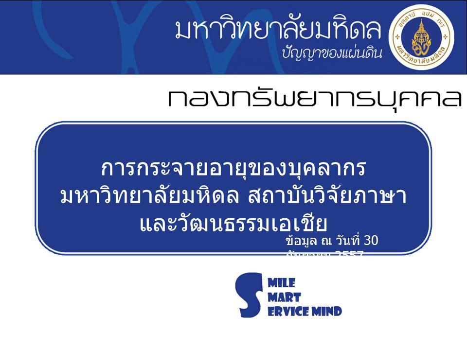 การกระจายอายุของบุคลากร มหาวิทยาลัยมหิดล สถาบันวิจัยภาษา และวัฒนธรรมเอเชีย ข้อมูล ณ วันที่ 30 กันยายน 2557