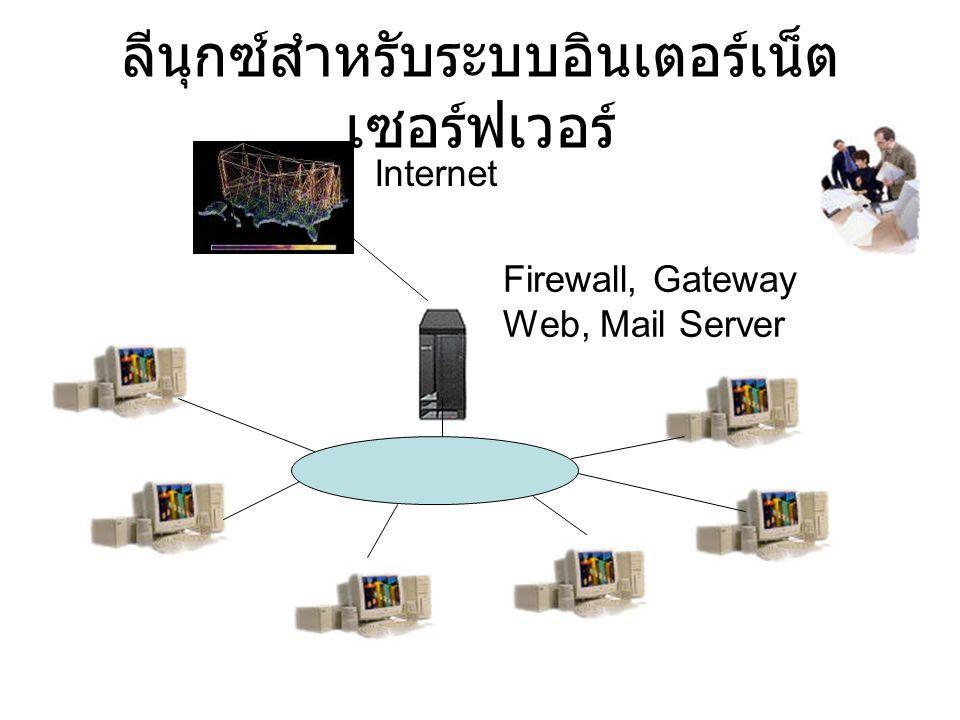 ลีนุกซ์สำหรับระบบอินเตอร์เน็ต เซอร์ฟเวอร์ Internet Firewall, Gateway Web, Mail Server