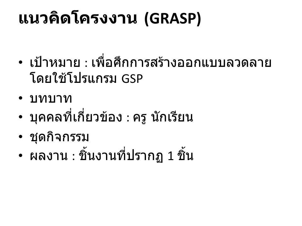 แนวคิดโครงงาน (GRASP) เป้าหมาย : เพื่อศึกการสร้างออกแบบลวดลาย โดยใช้โปรแกรม GSP บทบาท บุคคลที่เกี่ยวข้อง : ครู นักเรียน ชุดกิจกรรม ผลงาน : ชิ้นงานที่ป