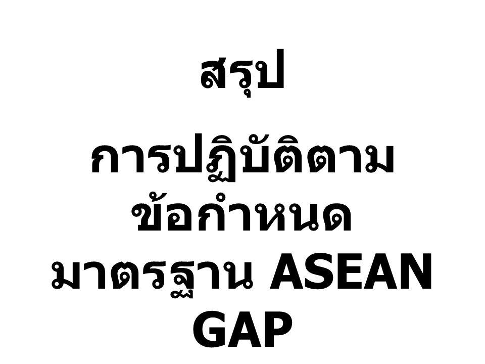 สรุป การปฏิบัติตาม ข้อกำหนด มาตรฐาน ASEAN GAP พืชอาหาร
