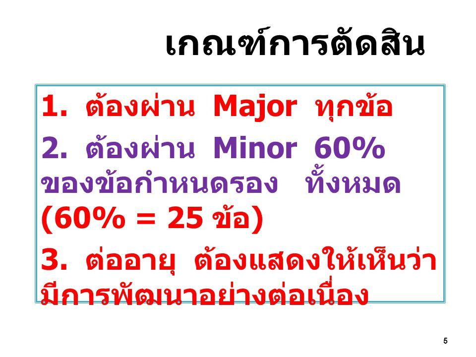 1. ต้องผ่าน Major ทุกข้อ 2. ต้องผ่าน Minor 60% ของข้อกำหนดรอง ทั้งหมด (60% = 25 ข้อ ) 3. ต่ออายุ ต้องแสดงให้เห็นว่า มีการพัฒนาอย่างต่อเนื่อง 5 เกณฑ์กา