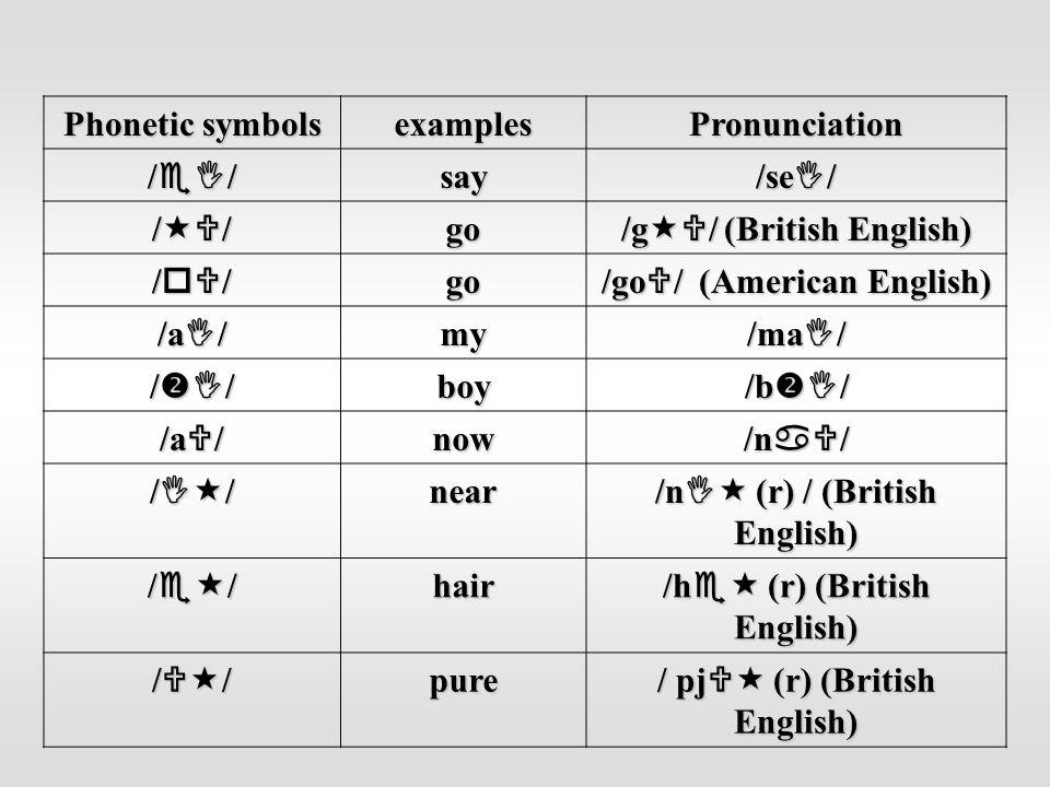 Phonetic symbols examplesPronunciation /  / say /se  / /  / go /g  / (British English) /  / go /go  / (American English) /a  / my /ma  / /