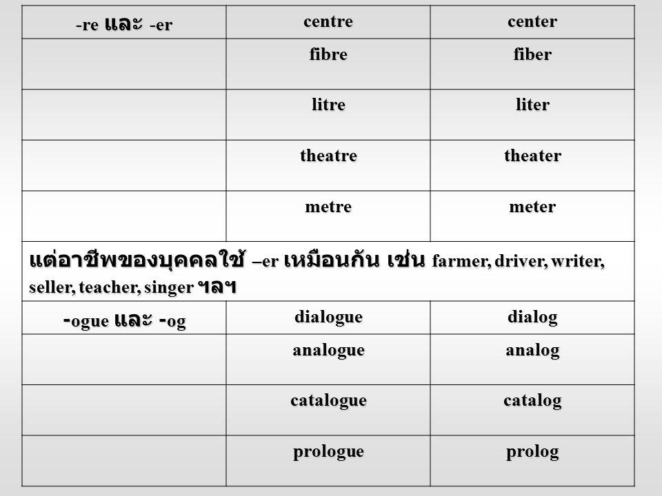 -re และ -er centrecenter fibrefiber litreliter theatretheater metremeter แต่อาชีพของบุคคลใช้ –er เหมือนกัน เช่น farmer, driver, writer, seller, teache