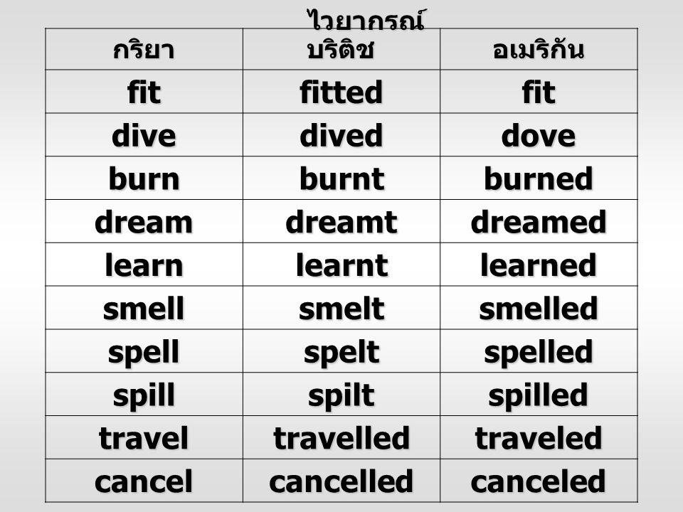 Phonetic symbols examplesPronunciation /  / say /se  / /  / go /g  / (British English) /  / go /go  / (American English) /a  / my /ma  / /  / boy /b  / /a  / now /n  / /  / near /n  (r) / (British English) /  / hair /h  (r) (British English) /  / pure / pj  (r) (British English)