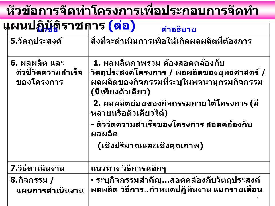 7 หัวข้อการจัดทำโครงการเพื่อประกอบการจัดทำ แผนปฏิบัติราชการ ( ต่อ ) หัวข้อคำอธิบาย 5.