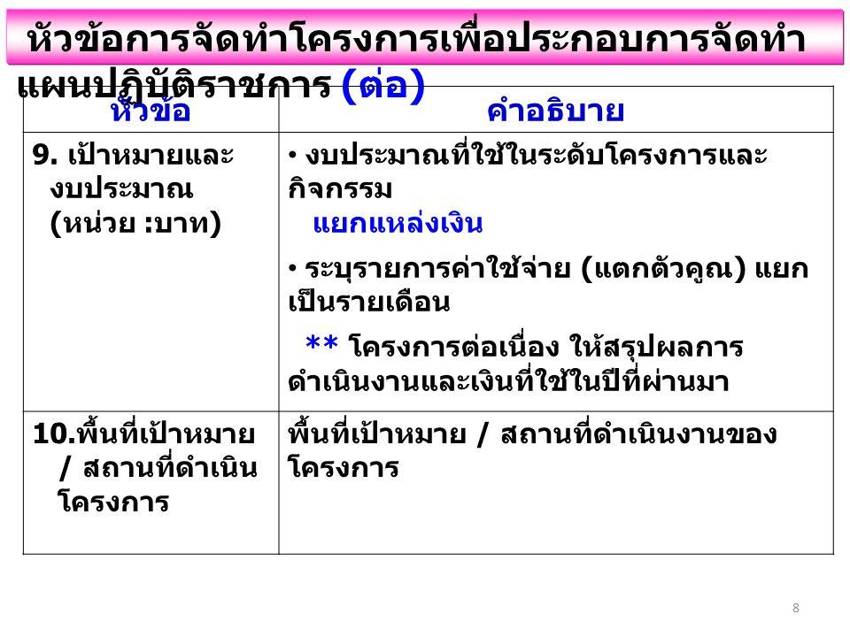 8 หัวข้อการจัดทำโครงการเพื่อประกอบการจัดทำ แผนปฏิบัติราชการ ( ต่อ ) หัวข้อคำอธิบาย 9.