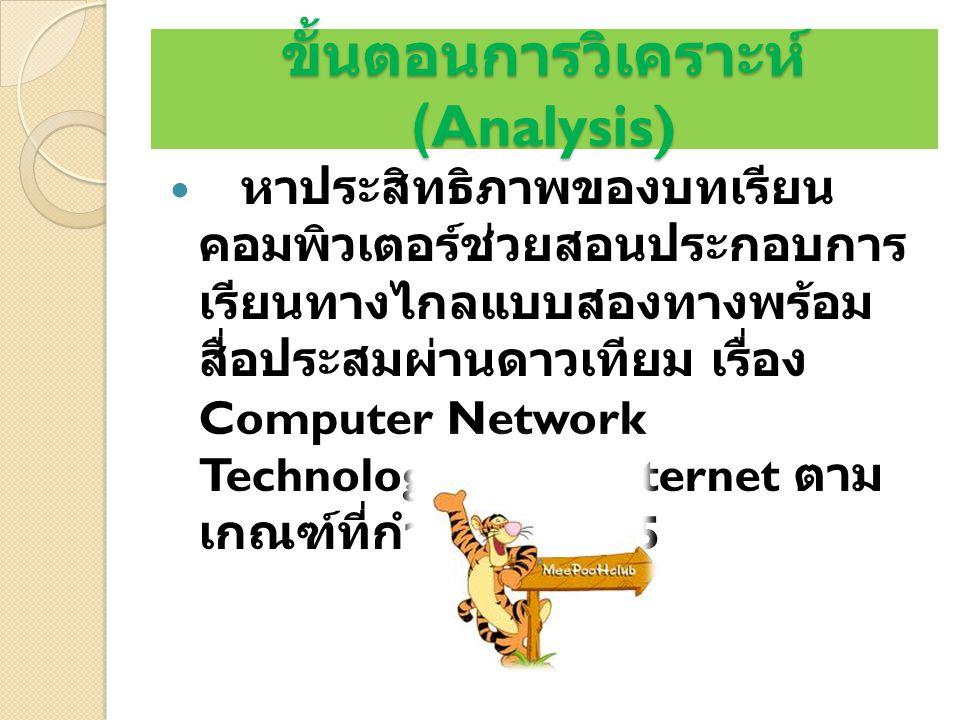ขั้นตอนการวิเคราะห์ (Analysis) หาประสิทธิภาพของบทเรียน คอมพิวเตอร์ช่วยสอนประกอบการ เรียนทางไกลแบบสองทางพร้อม สื่อประสมผ่านดาวเทียม เรื่อง Computer Network Technologies and Internet ตาม เกณฑ์ที่กำหนด 75/75